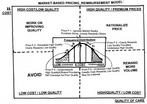 Reimbursement Model_revised